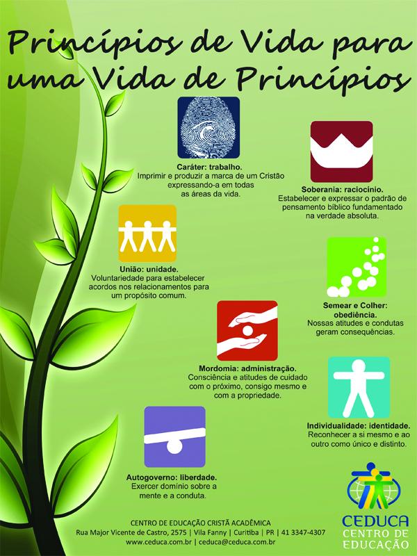 ceduca - educação por princípios